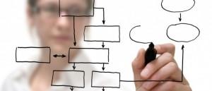 VG solutions gestión integral, que hacemos